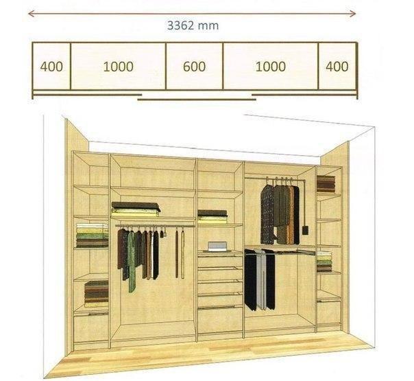 Как спланировать шкаф мечты | Шкафы купе на заказ в Саратове